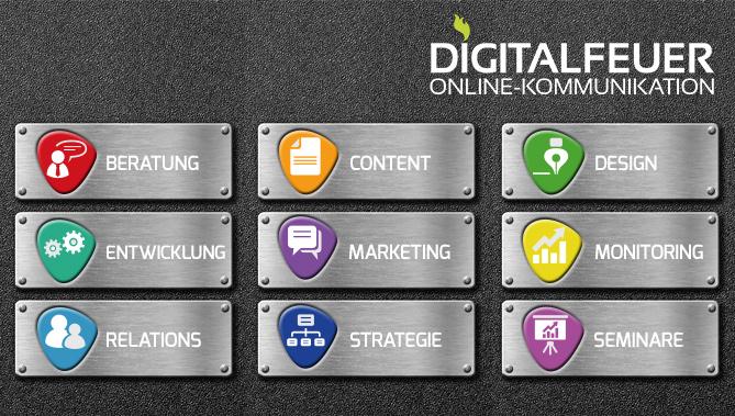 Die Leistungen von DIGITALFEUER - Markenkommunikation