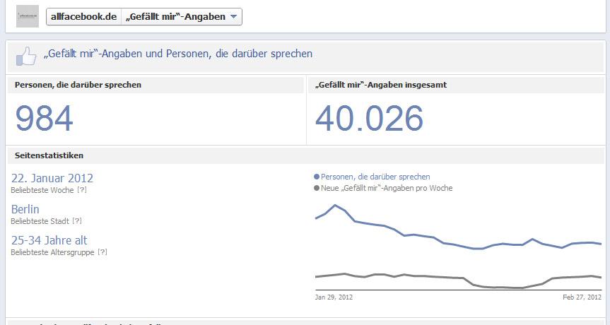 Die neue Facebook Chronik für Unternehmen - Statistiken